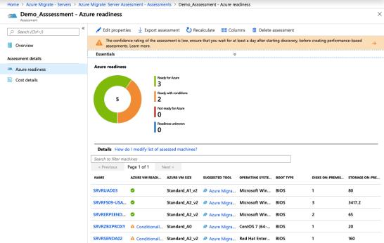 AzureMigrate_Assessment_6